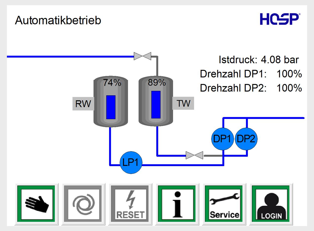 Trinkwassertrennstation-Bildschirmanzeige